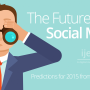 The Future of Social Media - Predictions for 2015 from around the Web